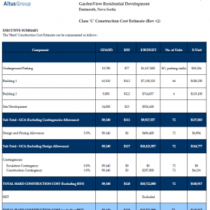 GardenView Residential Project – Class C Cost Estimate Report